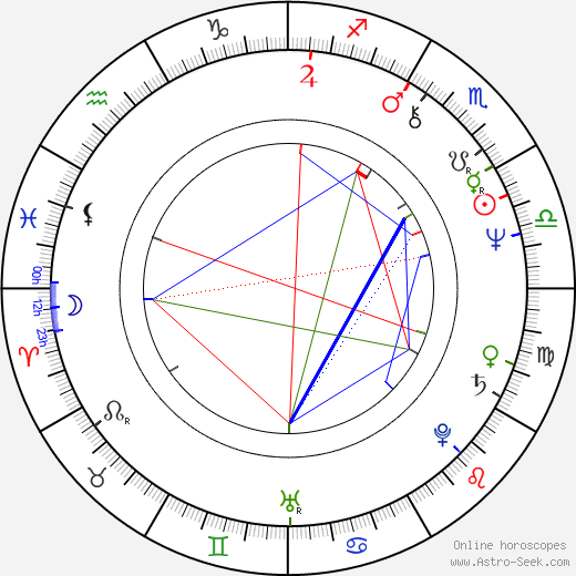 Stanislaw Jaskulka astro natal birth chart, Stanislaw Jaskulka horoscope, astrology