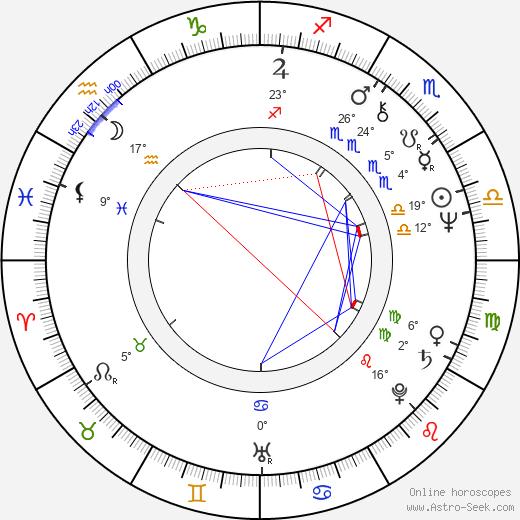 Stefano Antonucci birth chart, biography, wikipedia 2019, 2020