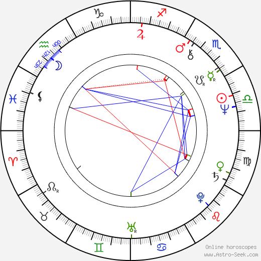 Stefano Antonucci birth chart, Stefano Antonucci astro natal horoscope, astrology