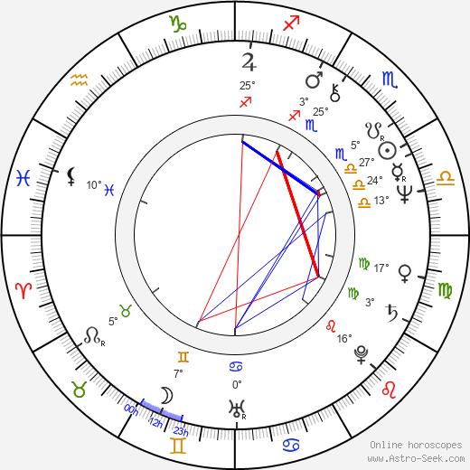 Tom Everett birth chart, biography, wikipedia 2018, 2019