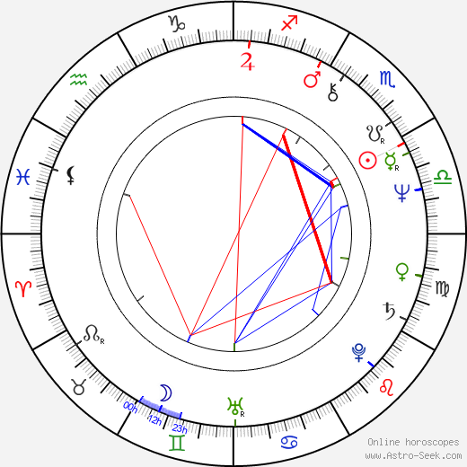 Tom Everett astro natal birth chart, Tom Everett horoscope, astrology