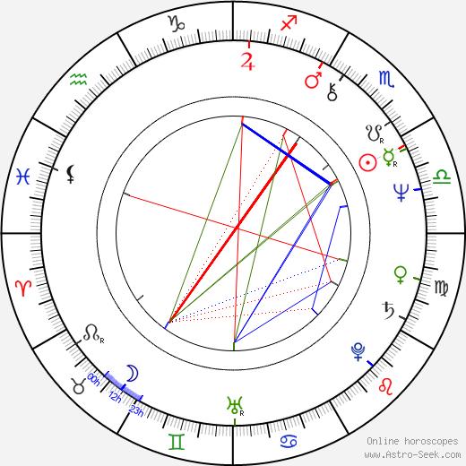 Toshirô Obata birth chart, Toshirô Obata astro natal horoscope, astrology
