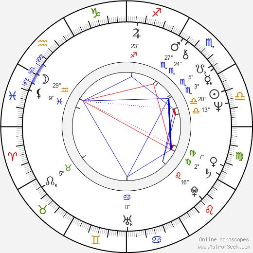 William Zappa birth chart, biography, wikipedia 2019, 2020