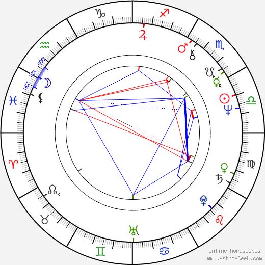William Zappa birth chart, William Zappa astro natal horoscope, astrology