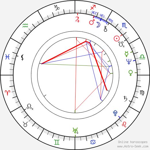 Akira Emoto birth chart, Akira Emoto astro natal horoscope, astrology