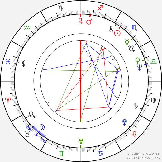 Aline Issermann birth chart, Aline Issermann astro natal horoscope, astrology