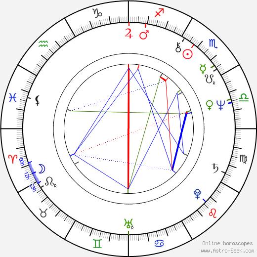 Andrzej Bieniasz birth chart, Andrzej Bieniasz astro natal horoscope, astrology