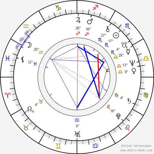 Bille August birth chart, biography, wikipedia 2020, 2021