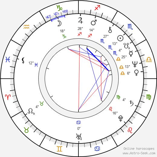Cristiana Muscardini birth chart, biography, wikipedia 2019, 2020