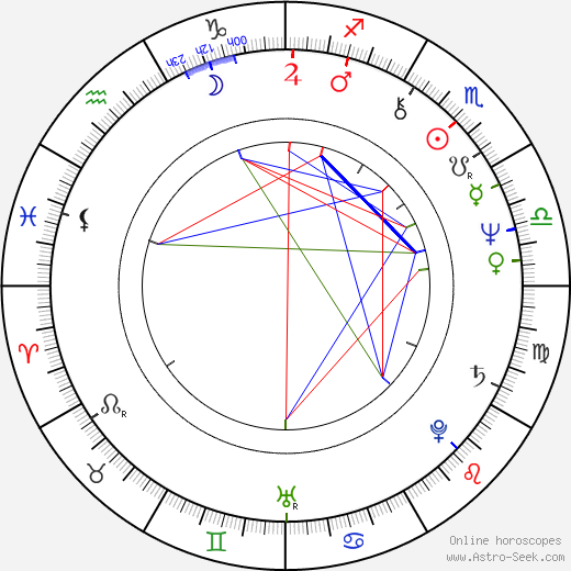 Cristiana Muscardini astro natal birth chart, Cristiana Muscardini horoscope, astrology