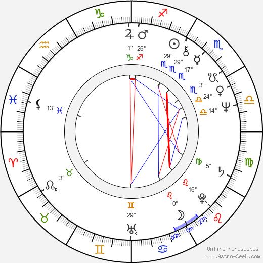 Deborah Shelton birth chart, biography, wikipedia 2019, 2020