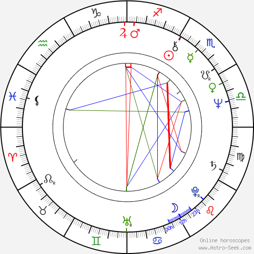 Deborah Shelton birth chart, Deborah Shelton astro natal horoscope, astrology