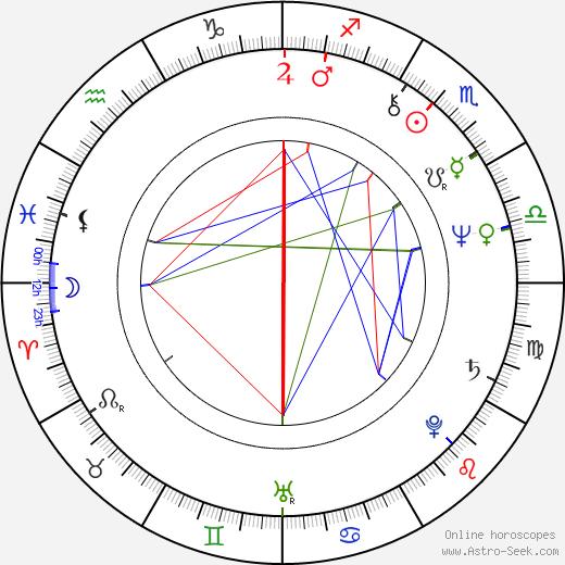 Di Drew tema natale, oroscopo, Di Drew oroscopi gratuiti, astrologia