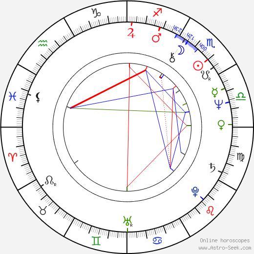 Дмитрий Смирнов Dmitri Smirnov день рождения гороскоп, Dmitri Smirnov Натальная карта онлайн