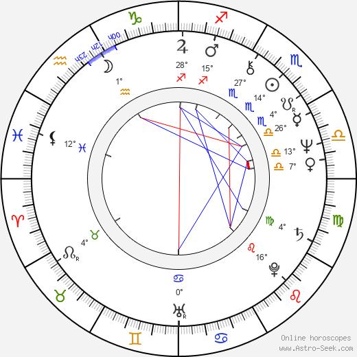 Gerry Lopez birth chart, biography, wikipedia 2019, 2020