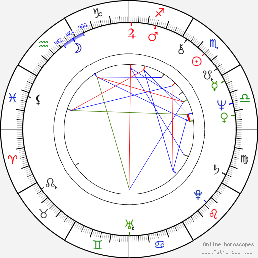Gerry Lopez astro natal birth chart, Gerry Lopez horoscope, astrology