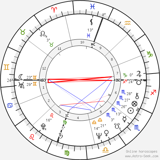 Jack Tatum tema natale, biography, Biografia da Wikipedia 2020, 2021
