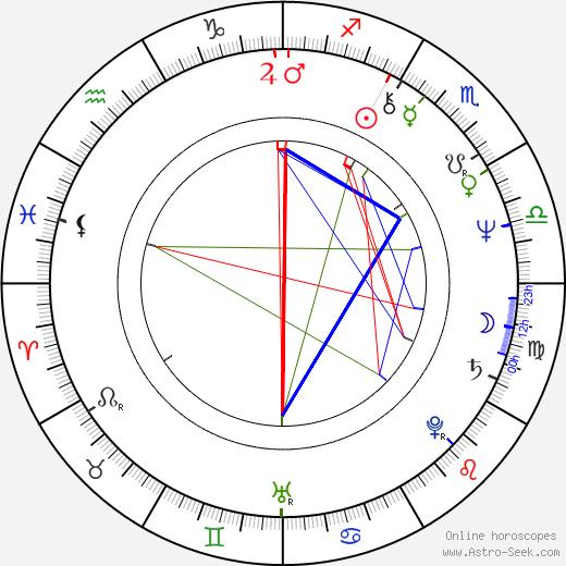 Jun Ichikawa день рождения гороскоп, Jun Ichikawa Натальная карта онлайн