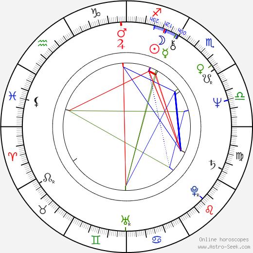 Larry Bishop день рождения гороскоп, Larry Bishop Натальная карта онлайн