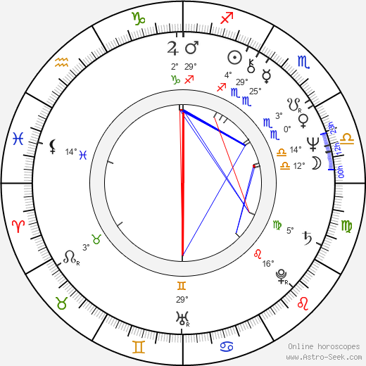 Marianne Muellerleile birth chart, biography, wikipedia 2018, 2019