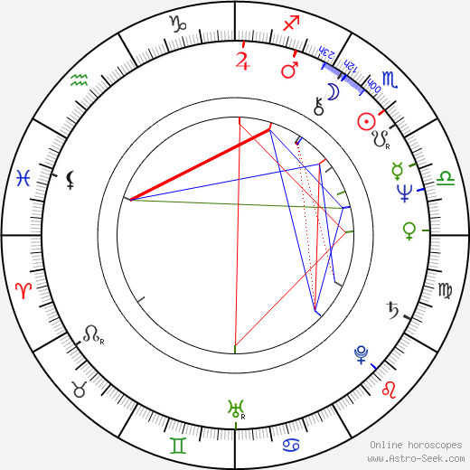 Marja Packalén день рождения гороскоп, Marja Packalén Натальная карта онлайн