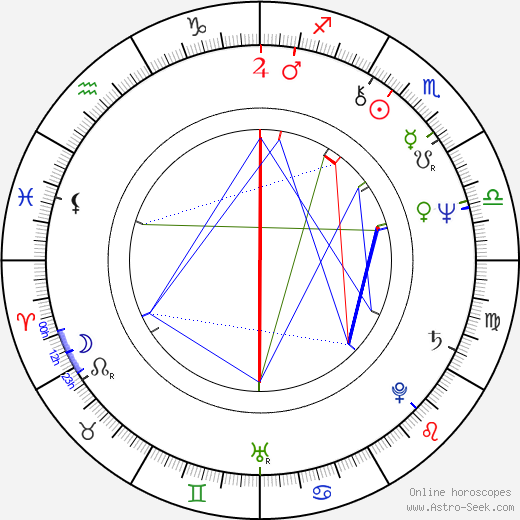 Michael Dobbs tema natale, oroscopo, Michael Dobbs oroscopi gratuiti, astrologia