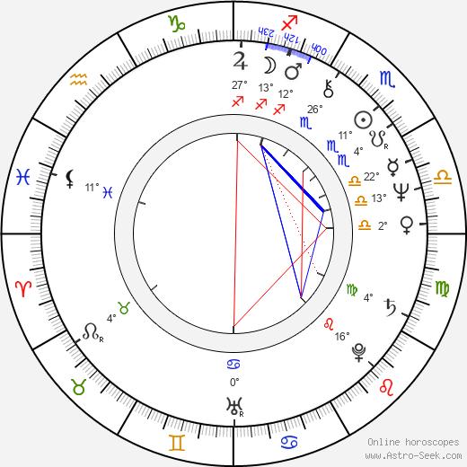 Michael Lloyd birth chart, biography, wikipedia 2020, 2021