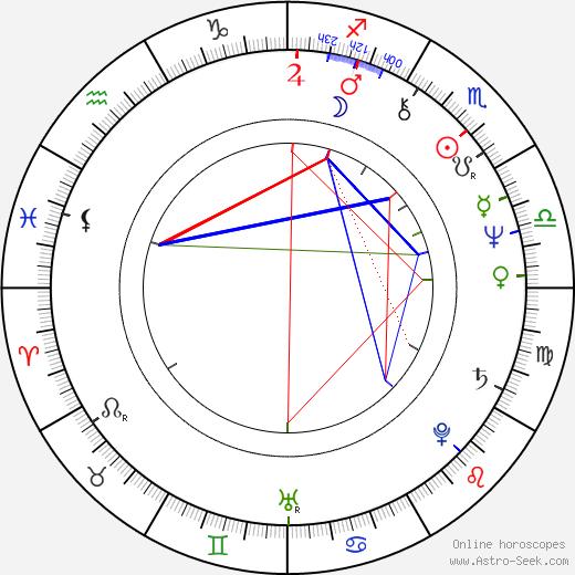 Michael Lloyd birth chart, Michael Lloyd astro natal horoscope, astrology