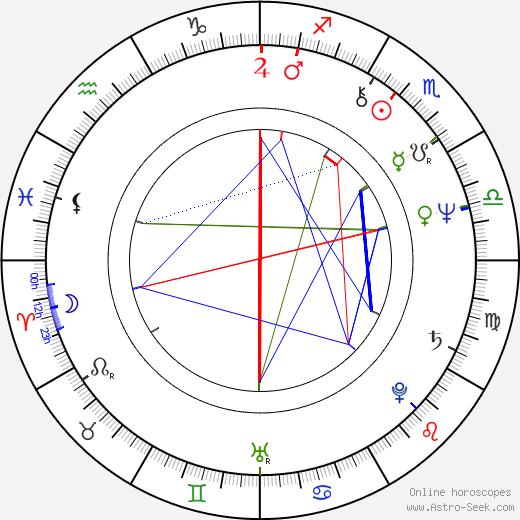 Oldřich Veselý tema natale, oroscopo, Oldřich Veselý oroscopi gratuiti, astrologia