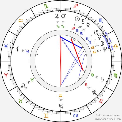 Olli Soinio birth chart, biography, wikipedia 2020, 2021
