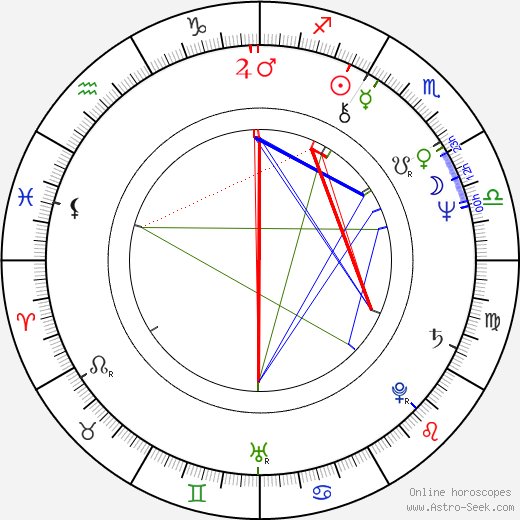 Olli Soinio birth chart, Olli Soinio astro natal horoscope, astrology