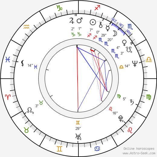 Pamela Collins birth chart, biography, wikipedia 2019, 2020