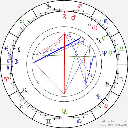 Shôji Ishibashi birth chart, Shôji Ishibashi astro natal horoscope, astrology