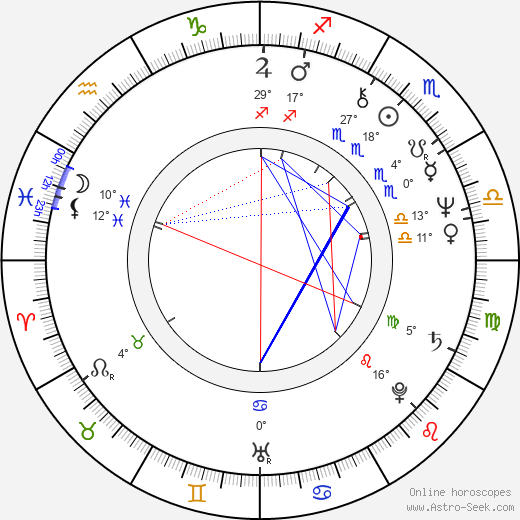 Vincent Schiavelli birth chart, biography, wikipedia 2019, 2020