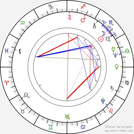 Yevgeni Pashkevich tema natale, oroscopo, Yevgeni Pashkevich oroscopi gratuiti, astrologia