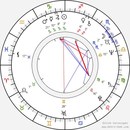 Bernard Alane birth chart, biography, wikipedia 2020, 2021