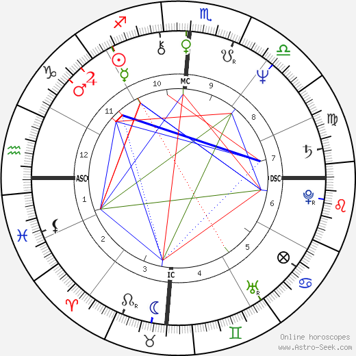 Bill Flynn день рождения гороскоп, Bill Flynn Натальная карта онлайн