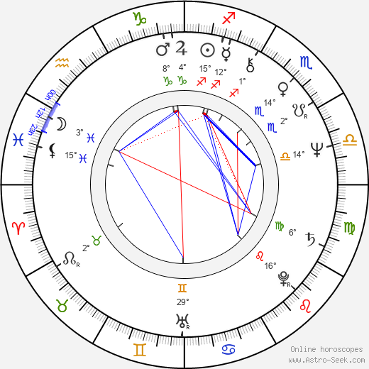 Coney van Manen birth chart, biography, wikipedia 2019, 2020