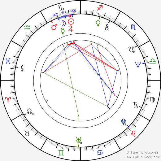 Daria Halprin день рождения гороскоп, Daria Halprin Натальная карта онлайн