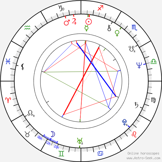 Dee Wallace-Stone astro natal birth chart, Dee Wallace-Stone horoscope, astrology