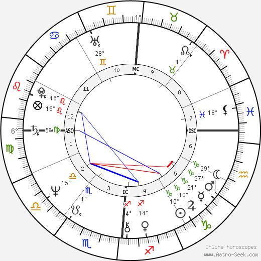 Donna Summer Биография в Википедии 2020, 2021