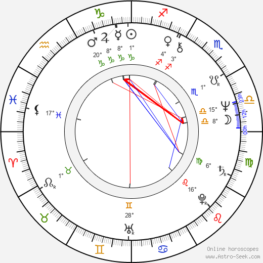 Gail Cronauer birth chart, biography, wikipedia 2019, 2020