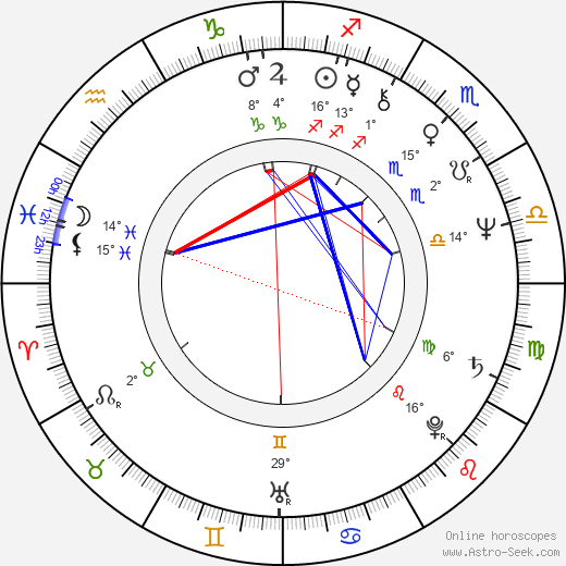 Hellevi Seiro birth chart, biography, wikipedia 2019, 2020