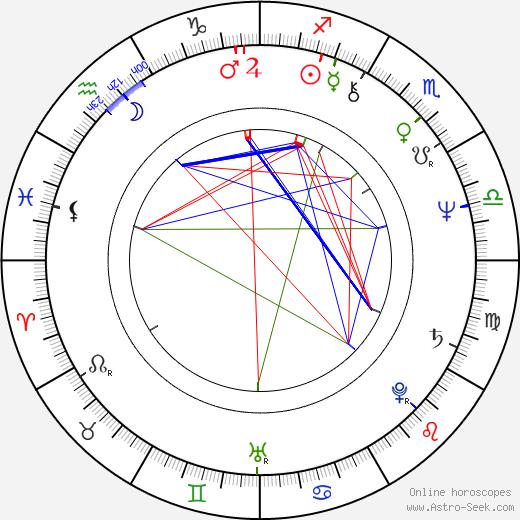 Igor Galo astro natal birth chart, Igor Galo horoscope, astrology