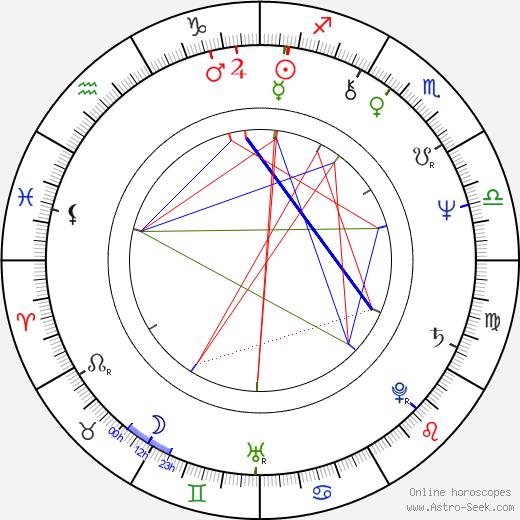 Janusz Kijowski tema natale, oroscopo, Janusz Kijowski oroscopi gratuiti, astrologia