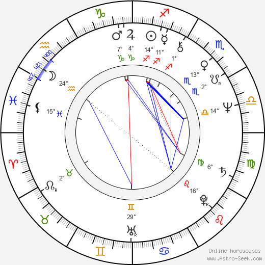 JoBeth Williams birth chart, biography, wikipedia 2019, 2020