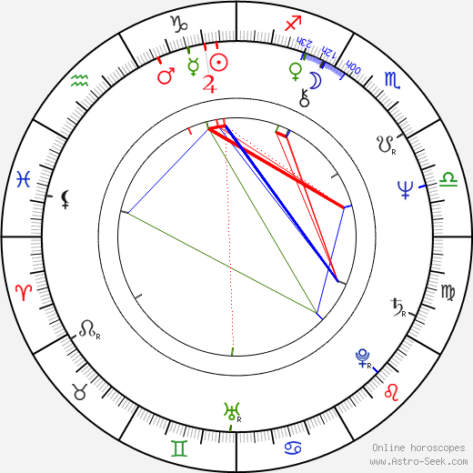 Les Taylor birth chart, Les Taylor astro natal horoscope, astrology