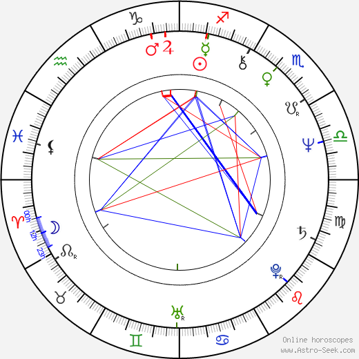 Luc Jabon astro natal birth chart, Luc Jabon horoscope, astrology