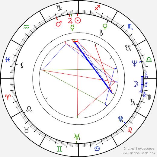 Lynne Thigpen astro natal birth chart, Lynne Thigpen horoscope, astrology
