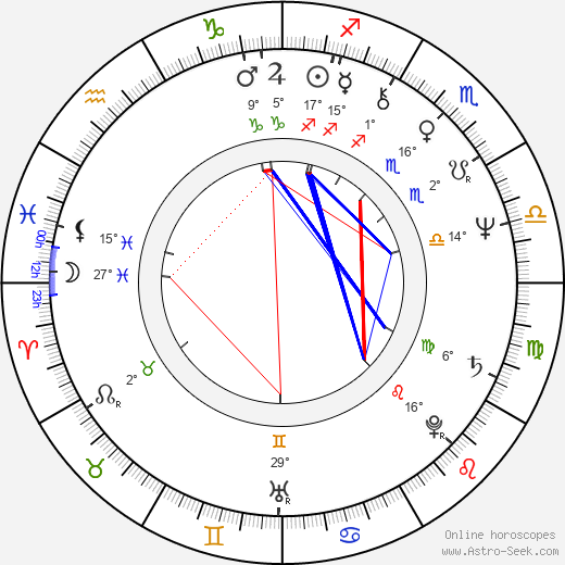 Marleen Gorris birth chart, biography, wikipedia 2018, 2019